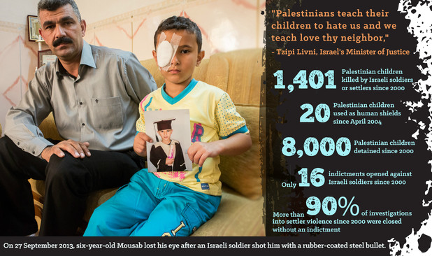 infographics palestinian children killed