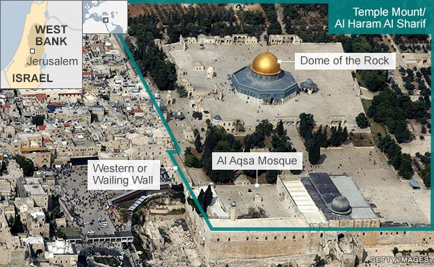 jerusalem_west bank_temple mount