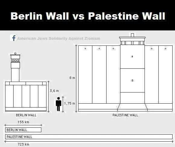 berlin palestine wall