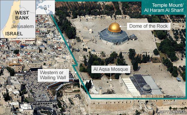jerusalem_west bank_temple mount